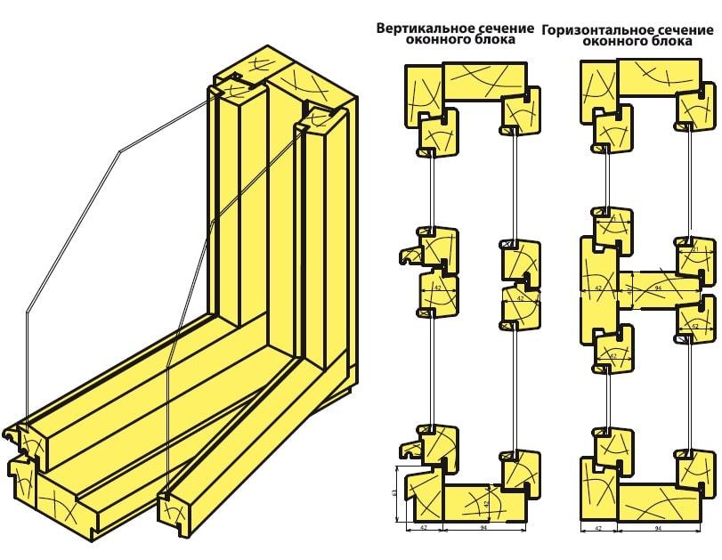Изготовление деревянных оконных блоков своими руками 31